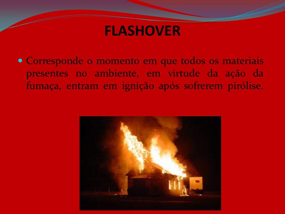 FLASHOVER Corresponde o momento em que todos os materiais presentes no ambiente, em virtude da ação da fumaça, entram em ignição após sofrerem pirólis