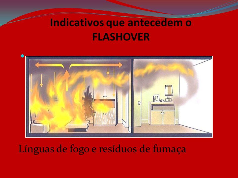 Línguas de fogo e resíduos de fumaça Indicativos que antecedem o FLASHOVER