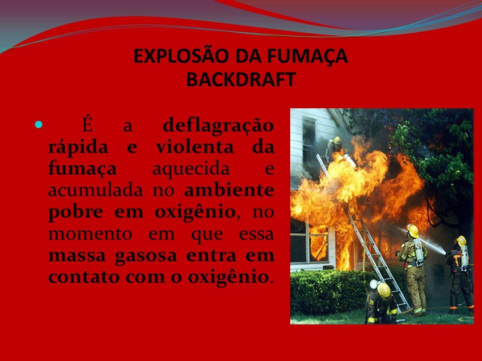 EXPLOSÃO DA FUMAÇA BACKDRAFT É a deflagração rápida e violenta da fumaça aquecida e acumulada no ambiente pobre em oxigênio, no momento em que essa ma