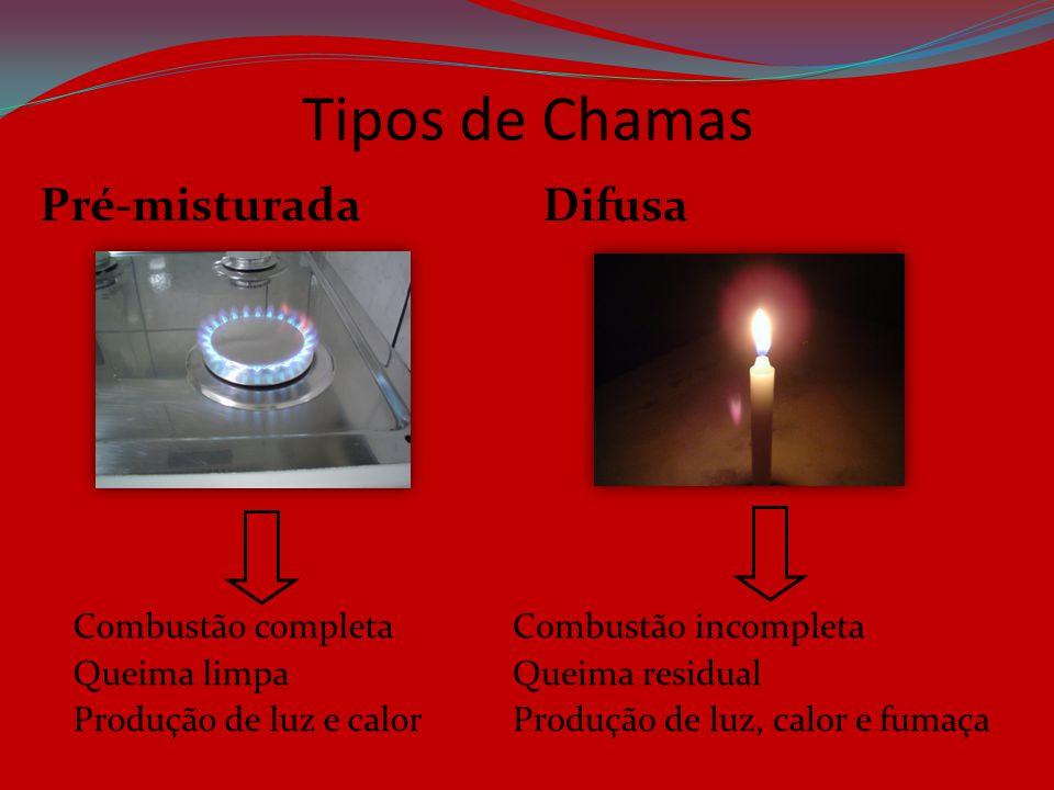 Tipos de Chamas Pré-misturada Combustão completa Queima limpa Produção de luz e calor Difusa Combustão incompleta Queima residual Produção de luz, cal