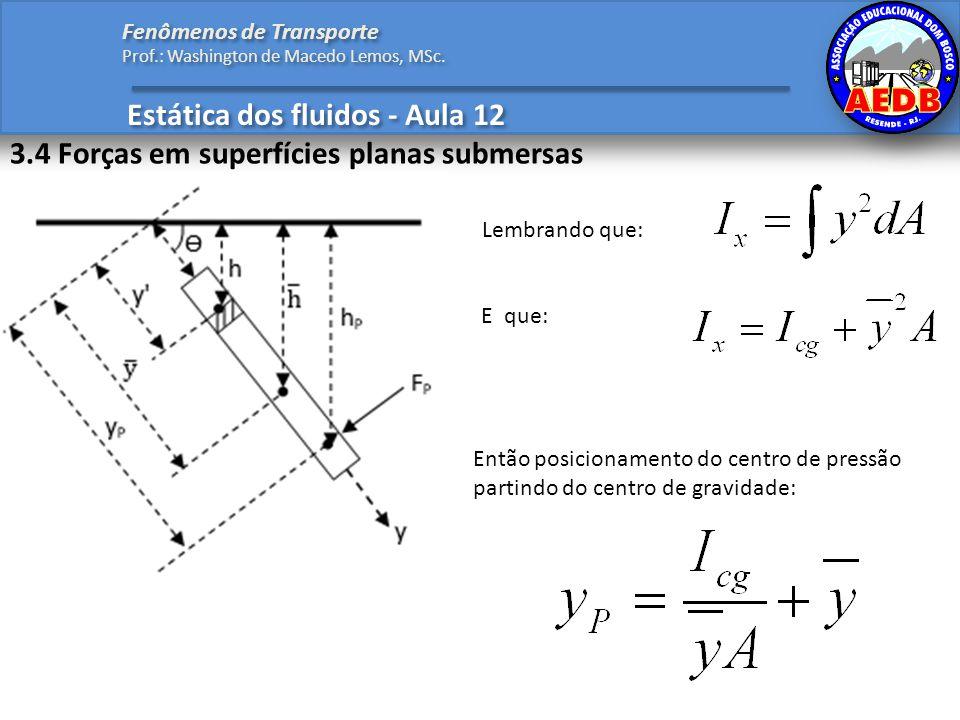 Estática dos fluidos - Aula 12 Fenômenos de Transporte Prof.: Washington de Macedo Lemos, MSc. 3.4 Forças em superfícies planas submersas Lembrando qu