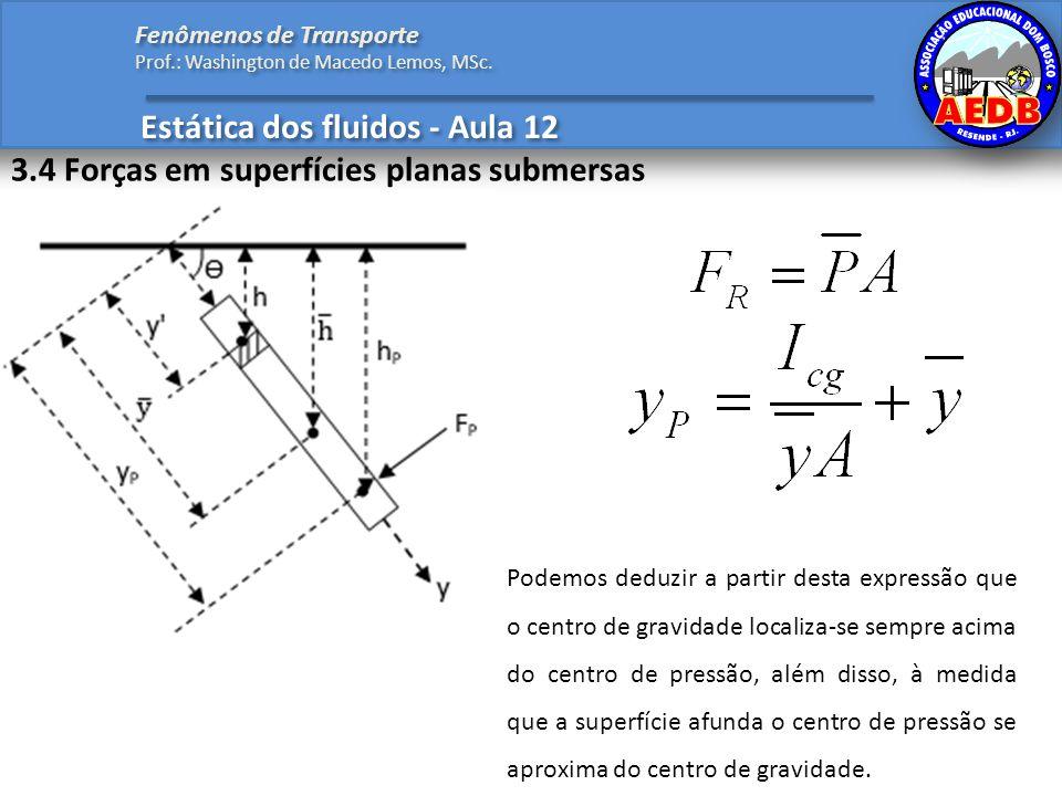Estática dos fluidos - Aula 12 Fenômenos de Transporte Prof.: Washington de Macedo Lemos, MSc. 3.4 Forças em superfícies planas submersas Podemos dedu