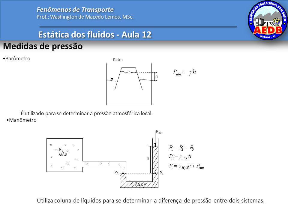 Estática dos fluidos - Aula 12 Fenômenos de Transporte Prof.: Washington de Macedo Lemos, MSc. Medidas de pressão h Patm P 1 GÁS ÁGUA h P2P2 P3P3 P at