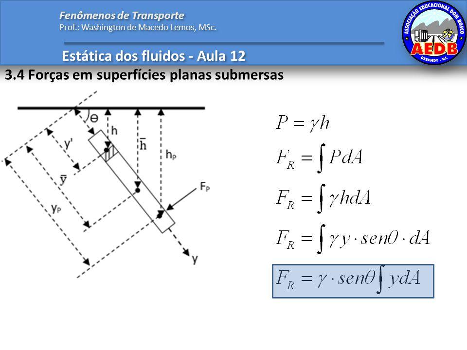 Estática dos fluidos - Aula 12 Fenômenos de Transporte Prof.: Washington de Macedo Lemos, MSc. 3.4 Forças em superfícies planas submersas
