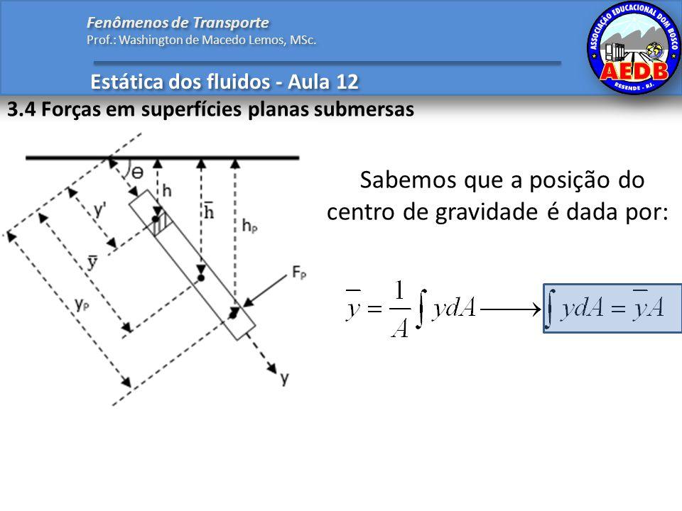 Estática dos fluidos - Aula 12 Fenômenos de Transporte Prof.: Washington de Macedo Lemos, MSc. 3.4 Forças em superfícies planas submersas Sabemos que