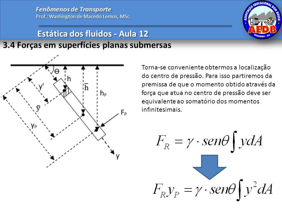 Estática dos fluidos - Aula 12 Fenômenos de Transporte Prof.: Washington de Macedo Lemos, MSc. 3.4 Forças em superfícies planas submersas Torna-se con