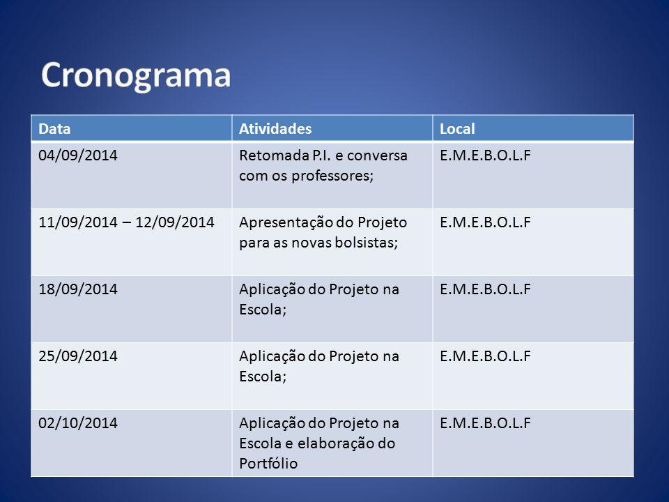 DataAtividadesLocal 04/09/2014Retomada P.I. e conversa com os professores; E.M.E.B.O.L.F 11/09/2014 – 12/09/2014Apresentação do Projeto para as novas