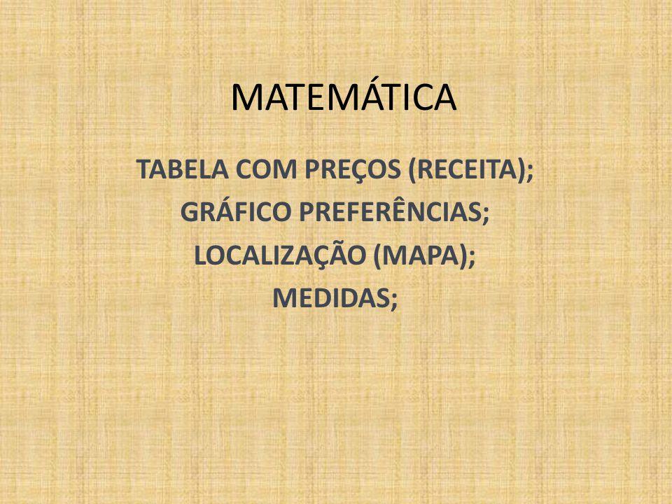 MATEMÁTICA TABELA COM PREÇOS (RECEITA); GRÁFICO PREFERÊNCIAS; LOCALIZAÇÃO (MAPA); MEDIDAS;
