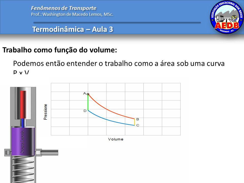 Termodinâmica – Aula 3 Fenômenos de Transporte Prof.: Washington de Macedo Lemos, MSc.