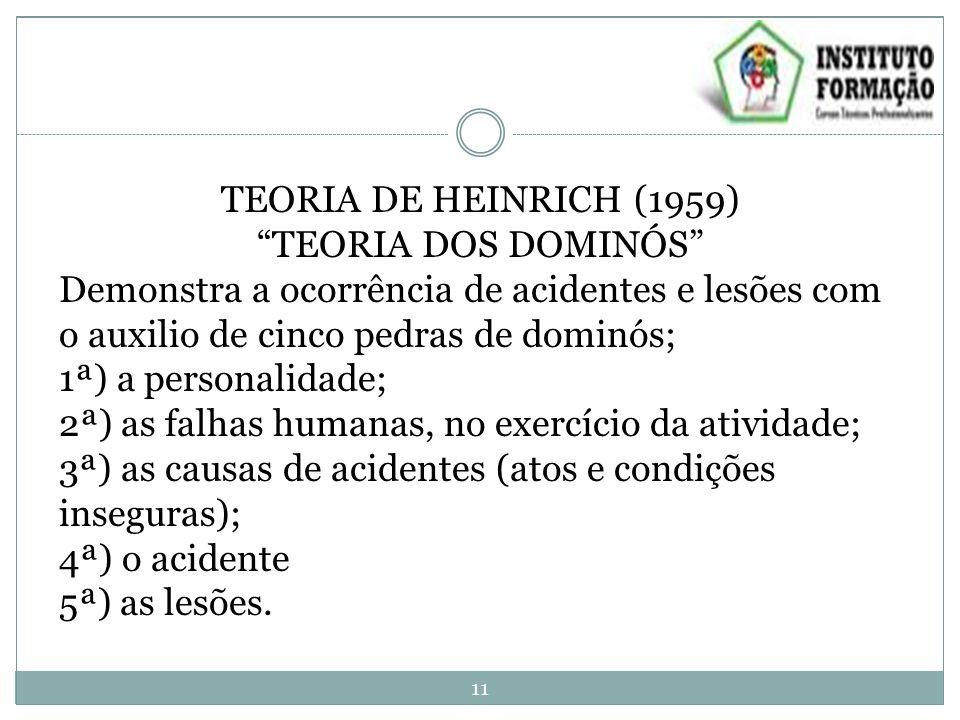 TEORIA DE HEINRICH (1959) TEORIA DOS DOMINÓS Demonstra a ocorrência de acidentes e lesões com o auxilio de cinco pedras de dominós; 1ª) a personalidade; 2ª) as falhas humanas, no exercício da atividade; 3ª) as causas de acidentes (atos e condições inseguras); 4ª) o acidente 5ª) as lesões.