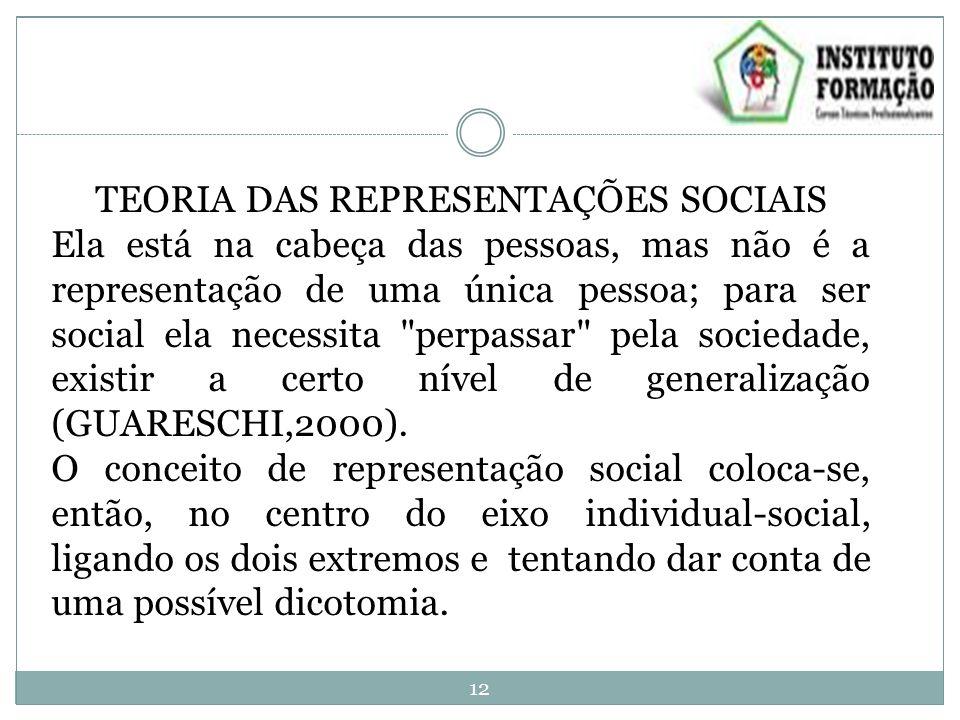 TEORIA DAS REPRESENTAÇÕES SOCIAIS Ela está na cabeça das pessoas, mas não é a representação de uma única pessoa; para ser social ela necessita perpassar pela sociedade, existir a certo nível de generalização (GUARESCHI,2000).