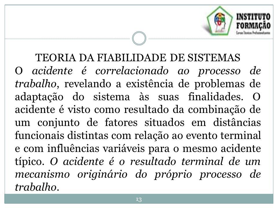 TEORIA DA FIABILIDADE DE SISTEMAS O acidente é correlacionado ao processo de trabalho, revelando a existência de problemas de adaptação do sistema às suas finalidades.