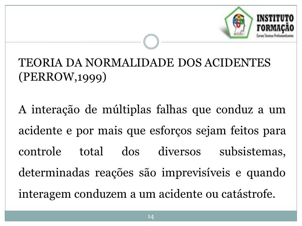 TEORIA DA NORMALIDADE DOS ACIDENTES (PERROW,1999) A interação de múltiplas falhas que conduz a um acidente e por mais que esforços sejam feitos para c