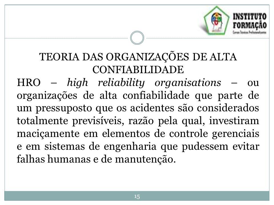 TEORIA DAS ORGANIZAÇÕES DE ALTA CONFIABILIDADE HRO – high reliability organisations – ou organizações de alta confiabilidade que parte de um pressupos