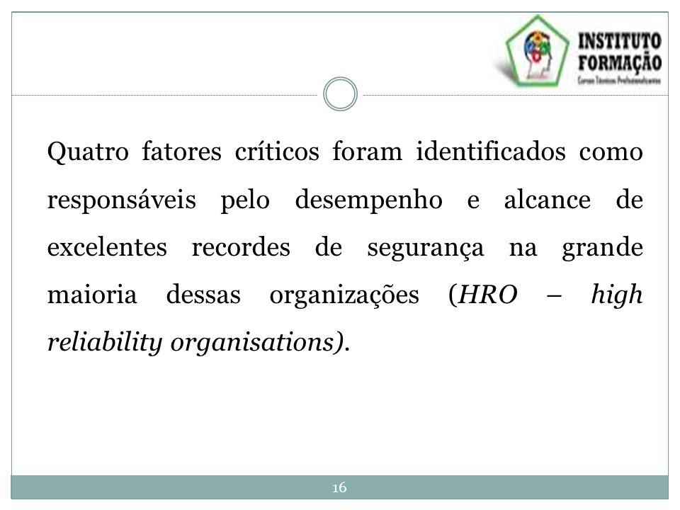 Quatro fatores críticos foram identificados como responsáveis pelo desempenho e alcance de excelentes recordes de segurança na grande maioria dessas organizações (HRO – high reliability organisations).