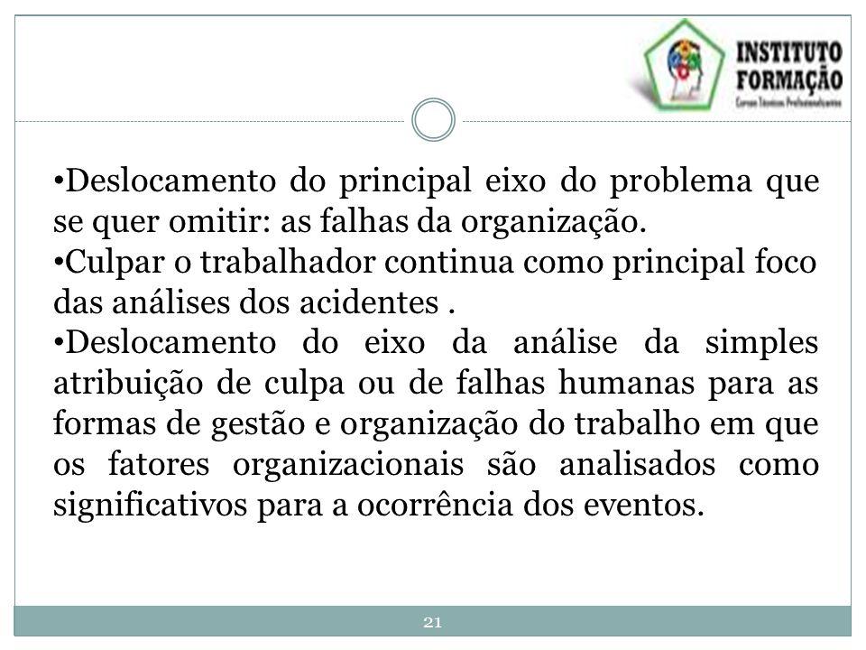 Deslocamento do principal eixo do problema que se quer omitir: as falhas da organização. Culpar o trabalhador continua como principal foco das análise