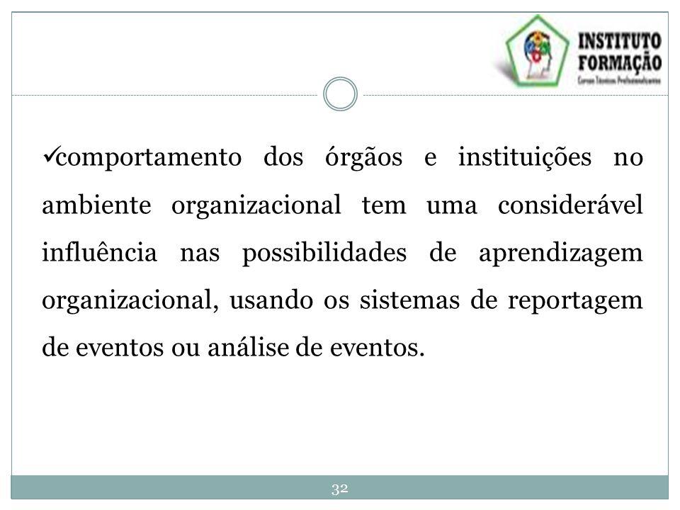 comportamento dos órgãos e instituições no ambiente organizacional tem uma considerável influência nas possibilidades de aprendizagem organizacional,