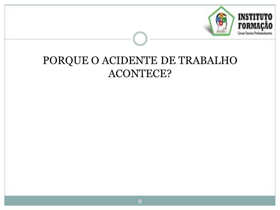 PORQUE O ACIDENTE DE TRABALHO ACONTECE? 9