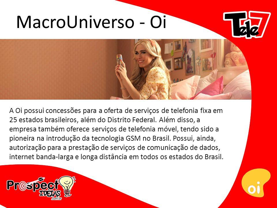 MacroUniverso - Oi Oi, é uma concessionária de serviços de telecomunicações do Brasil.