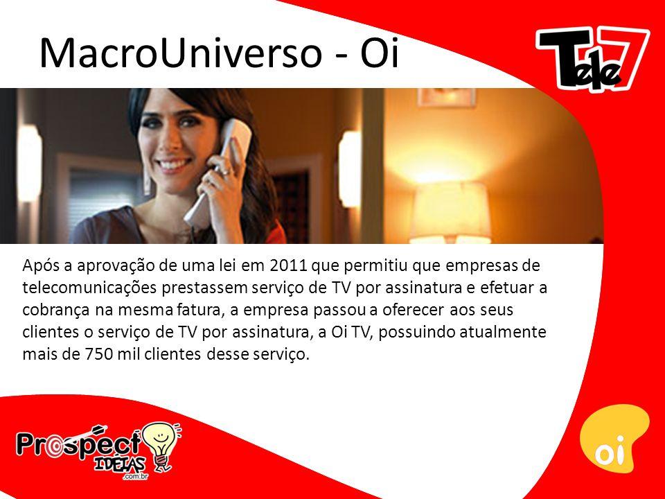 MacroUniverso - Oi A Oi possui concessões para a oferta de serviços de telefonia fixa em 25 estados brasileiros, além do Distrito Federal.
