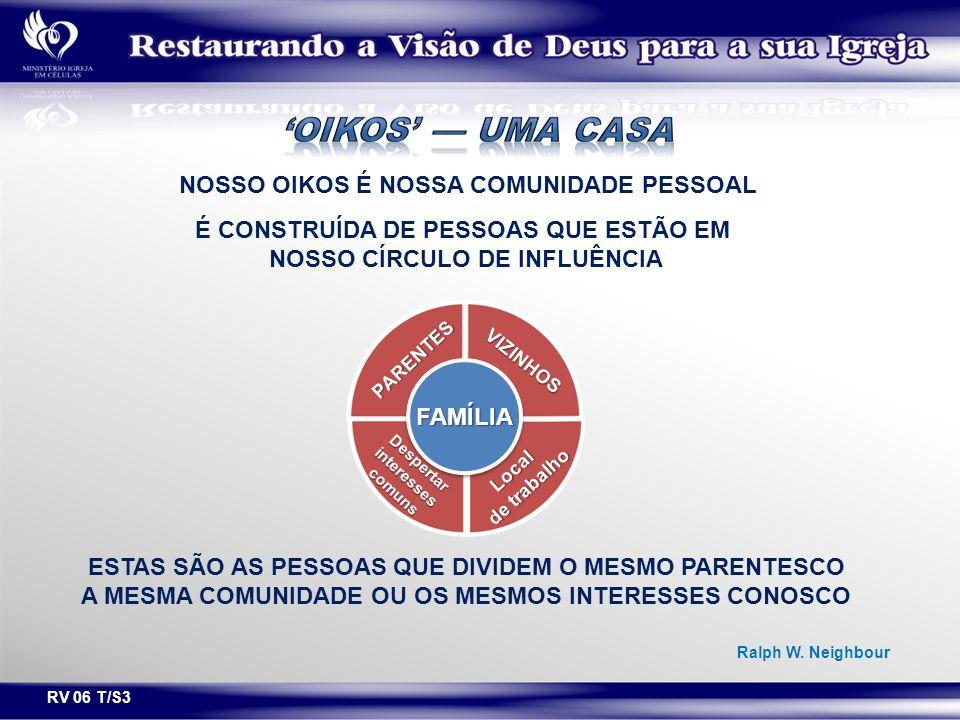 RV 06 T/S3 NOSSO OIKOS É NOSSA COMUNIDADE PESSOAL PARENTES VIZINHOS Despertar interesses comuns Local de trabalho FAMÍLIA É CONSTRUÍDA DE PESSOAS QUE