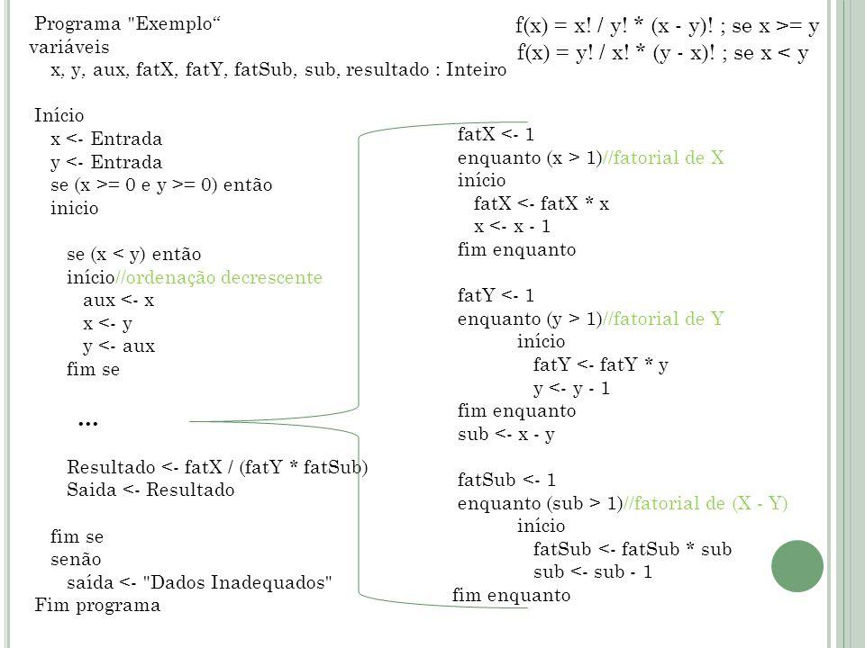 M ODULARIZAÇÃO DE PROGRAMAS S UBPROGRAMAS Módulos de programas = Sub-algoritmos = sub-rotinas; Hierarquia Reutilização de algoritmos ≠ repetição de algoritmos; Legibilidade; Procedimentos; Funções;