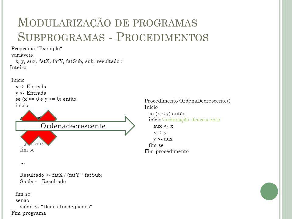 M ODULARIZAÇÃO DE PROGRAMAS P ARÂMETROS Canais de comunicação entre programas e subprogramas; Facilitam a reutilização de algoritmos; Os parâmetros são variáveis, e estas se restringem a dois tipos de escopo Escopo global; Escopo local; Os parâmetros são passados de duas formas: Por valor; Por referência;
