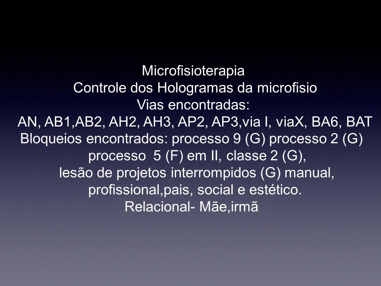 Microfisioterapia Controle dos Hologramas da microfisio Vias encontradas: AN, AB1,AB2, AH2, AH3, AP2, AP3,via I, viaX, BA6, BAT Bloqueios encontrados: