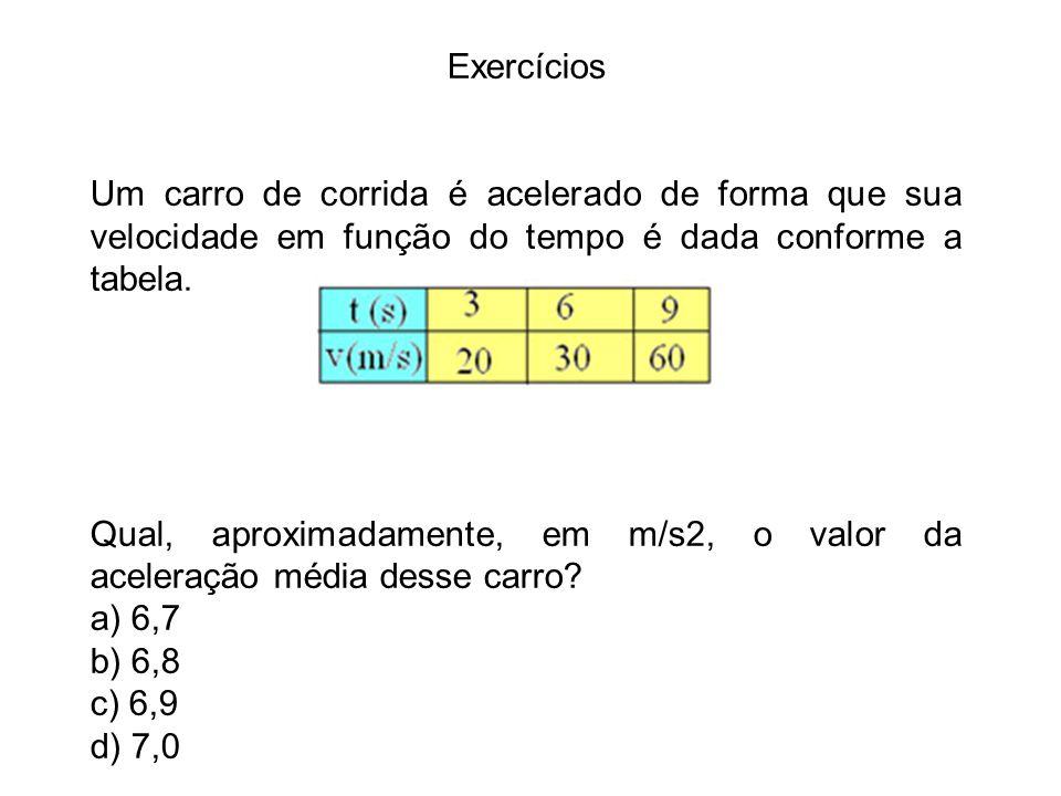 Exercícios Um carro de corrida é acelerado de forma que sua velocidade em função do tempo é dada conforme a tabela. Qual, aproximadamente, em m/s2, o