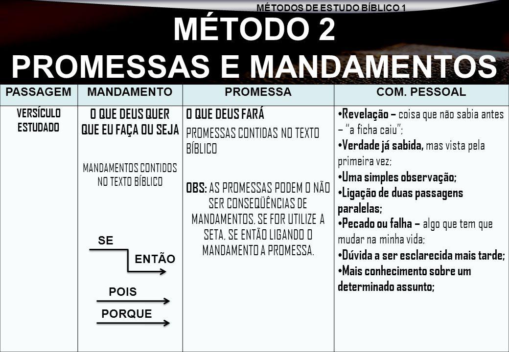 MÉTODOS DE ESTUDO BÍBLICO 1 SEMINÁRIO DA NOVA IGREJA BATISTA - SENIB 2 MÉTODO 2 PROMESSAS E MANDAMENTOS PASSAGEMMANDAMENTOPROMESSACOM. PESSOAL VERSÍCU