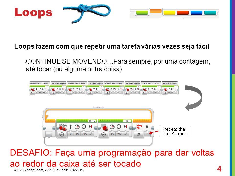 Loops Loops fazem com que repetir uma tarefa várias vezes seja fácil  CONTINUE SE MOVENDO…Para sempre, por uma contagem, até tocar (ou alguma outra c