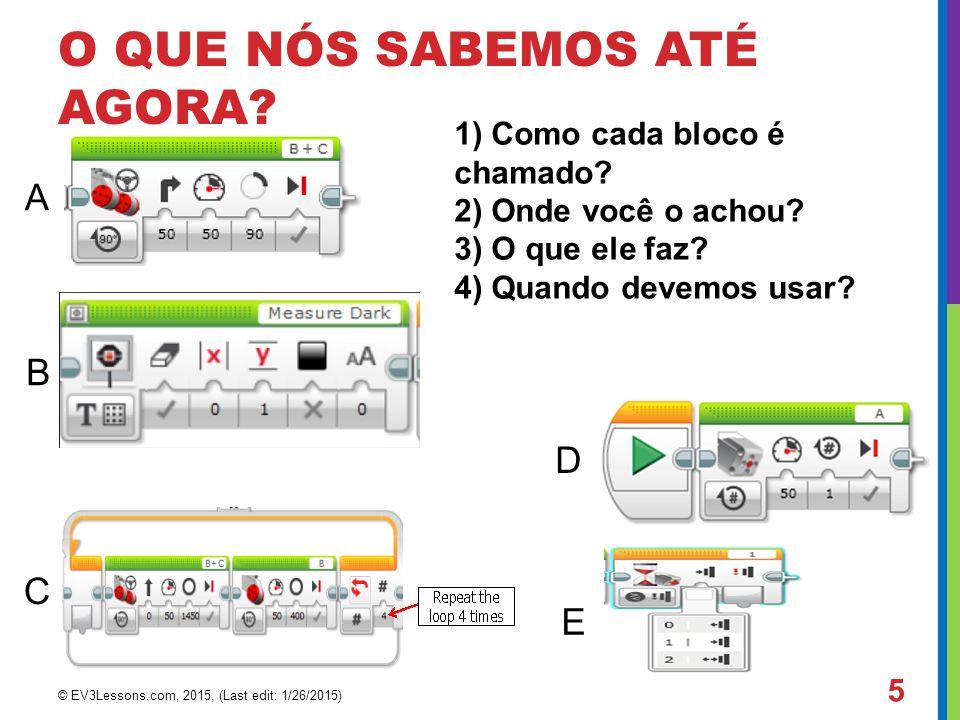 O QUE NÓS SABEMOS ATÉ AGORA? 1) Como cada bloco é chamado? 2) Onde você o achou? 3) O que ele faz? 4) Quando devemos usar? A B D C E © EV3Lessons.com,