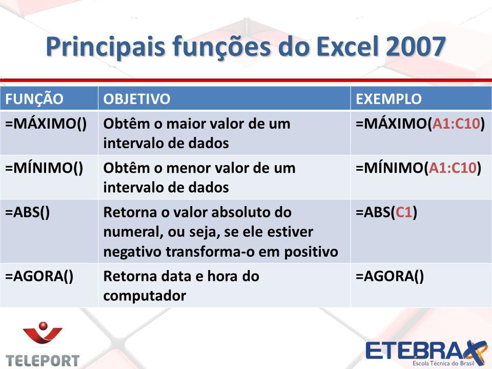Principais funções do Excel 2007 FUNÇÃOOBJETIVOEXEMPLO =MÁXIMO()Obtêm o maior valor de um intervalo de dados =MÁXIMO(A1:C10) =MÍNIMO()Obtêm o menor va