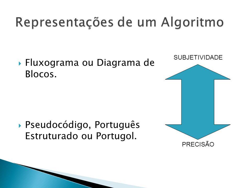  Fluxograma ou Diagrama de Blocos.  Pseudocódigo, Português Estruturado ou Portugol. SUBJETIVIDADE PRECISÃO