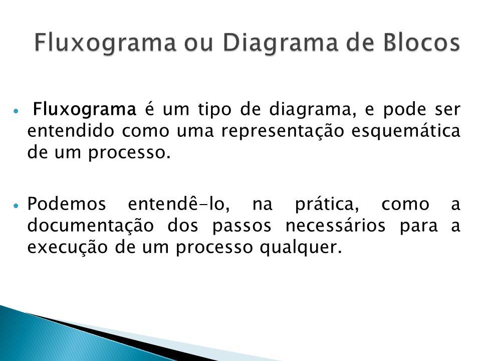 Fluxograma é um tipo de diagrama, e pode ser entendido como uma representação esquemática de um processo. Podemos entendê-lo, na prática, como a docum