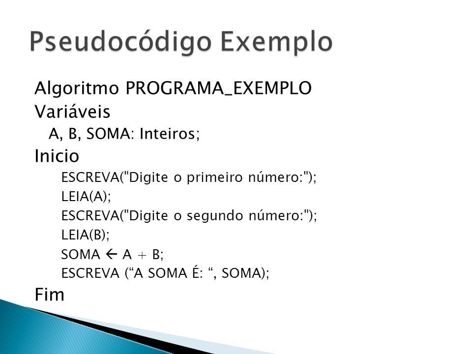 Algoritmo PROGRAMA_EXEMPLO Variáveis A, B, SOMA: Inteiros; Inicio ESCREVA(