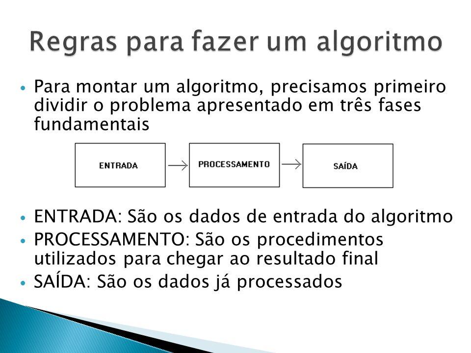 Para montar um algoritmo, precisamos primeiro dividir o problema apresentado em três fases fundamentais ENTRADA: São os dados de entrada do algoritmo