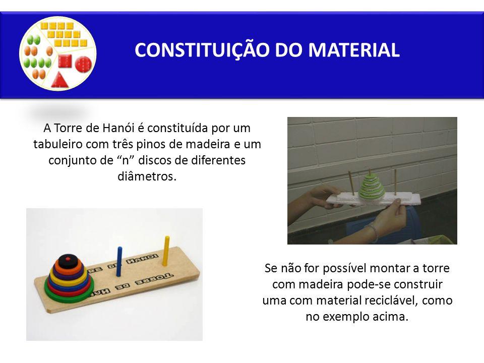 """CONSTITUIÇÃO DO MATERIAL A Torre de Hanói é constituída por um tabuleiro com três pinos de madeira e um conjunto de """"n"""" discos de diferentes diâmetros"""