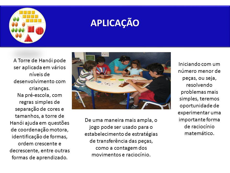 APLICAÇÃO APLICAÇÃO A Torre de Hanói pode ser aplicada em vários níveis de desenvolvimento com crianças. Na pré-escola, com regras simples de separaçã