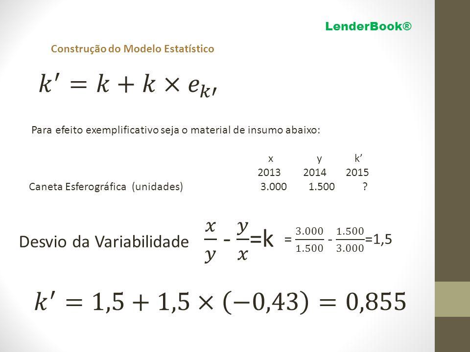 Construção do Modelo Estatístico Para efeito exemplificativo seja o material de insumo abaixo: x y k' 2013 2014 2015 Caneta Esferográfica (unidades) 3.000 1.500 .