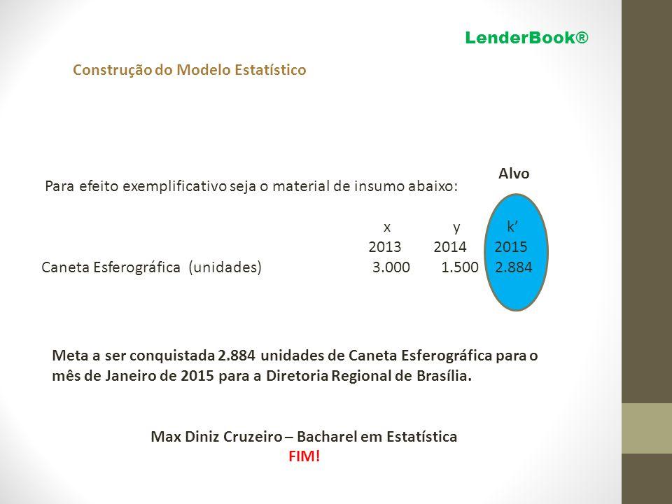 Construção do Modelo Estatístico Para efeito exemplificativo seja o material de insumo abaixo: x y k' 2013 2014 2015 Caneta Esferográfica (unidades) 3.000 1.500 2.884 Alvo Meta a ser conquistada 2.884 unidades de Caneta Esferográfica para o mês de Janeiro de 2015 para a Diretoria Regional de Brasília.
