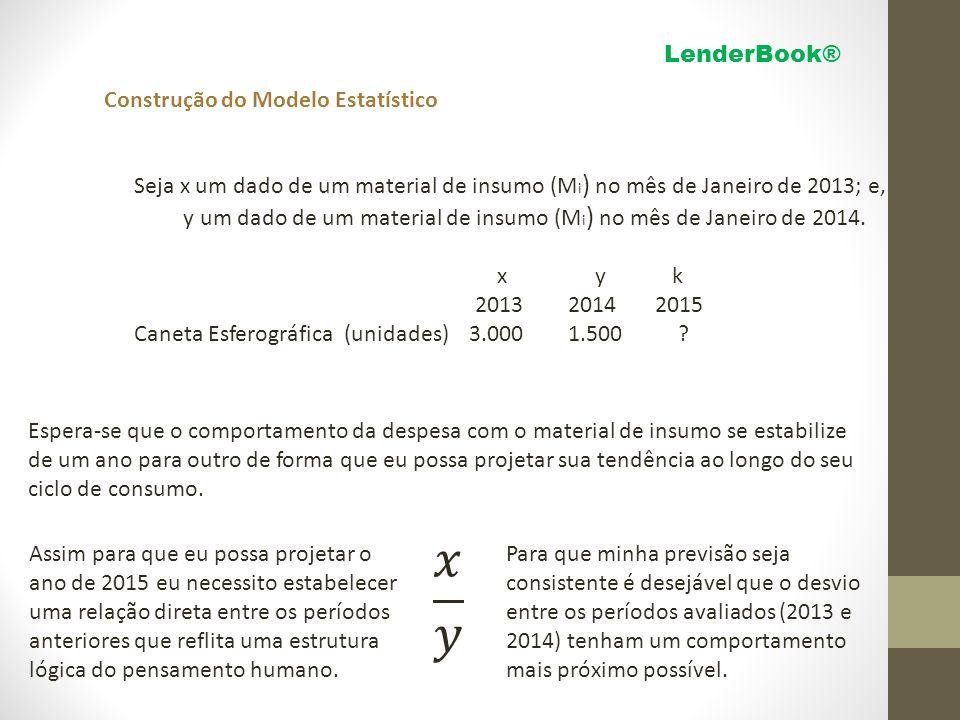 Construção do Modelo Estatístico Seja x um dado de um material de insumo (M i ) no mês de Janeiro de 2013; e, y um dado de um material de insumo (M i ) no mês de Janeiro de 2014.