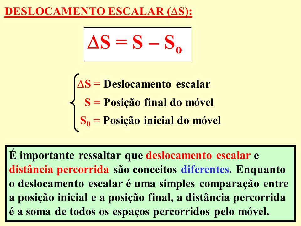 DESLOCAMENTO ESCALAR (  S):  S = S – S o  S = Deslocamento escalar S = Posição final do móvel S 0 = Posição inicial do móvel É importante ressaltar
