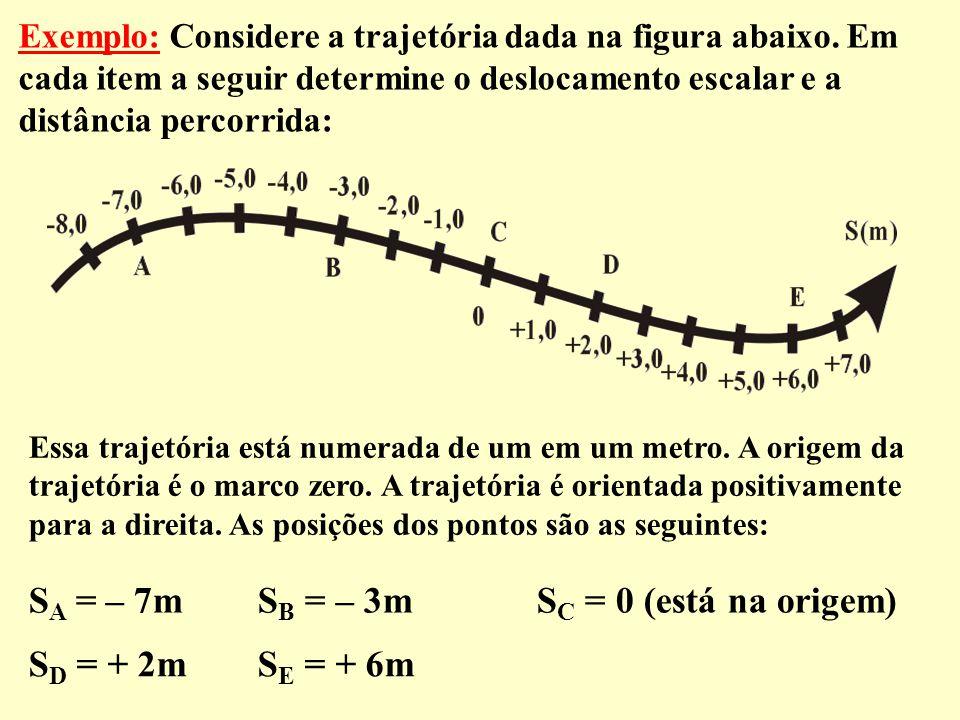 Exemplo: Considere a trajetória dada na figura abaixo. Em cada item a seguir determine o deslocamento escalar e a distância percorrida: Essa trajetóri