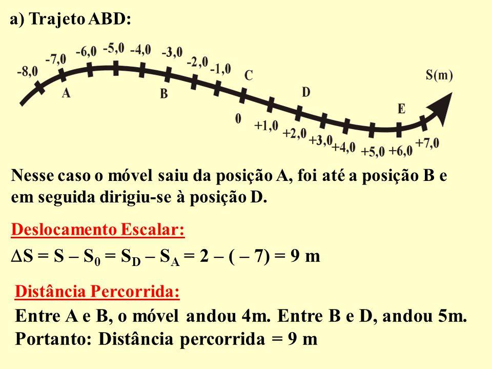 a) Trajeto ABD: Nesse caso o móvel saiu da posição A, foi até a posição B e em seguida dirigiu-se à posição D.  S = S – S 0 = S D – S A = 2 – ( – 7)