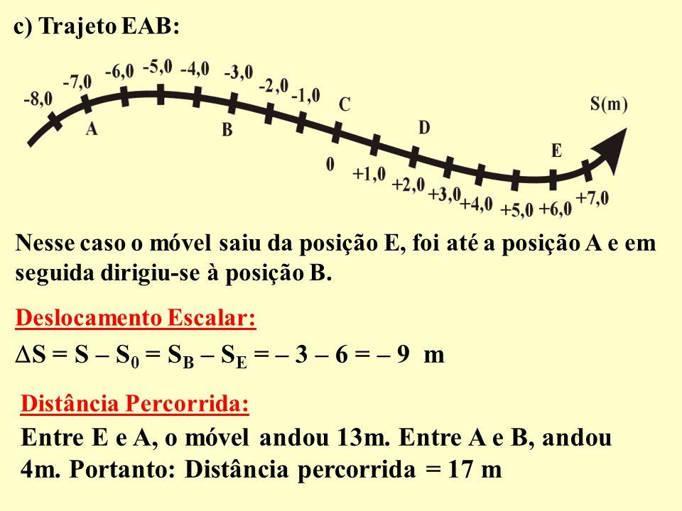 c) Trajeto EAB: Nesse caso o móvel saiu da posição E, foi até a posição A e em seguida dirigiu-se à posição B.  S = S – S 0 = S B – S E = – 3 – 6 = –