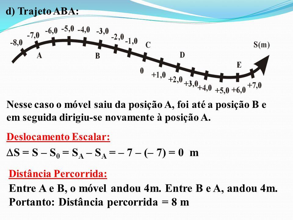 d) Trajeto ABA: Nesse caso o móvel saiu da posição A, foi até a posição B e em seguida dirigiu-se novamente à posição A.  S = S – S 0 = S A – S A = –