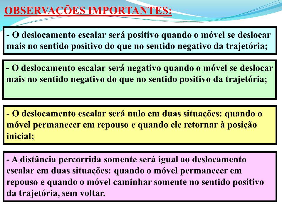- O deslocamento escalar será positivo quando o móvel se deslocar mais no sentido positivo do que no sentido negativo da trajetória; OBSERVAÇÕES IMPOR