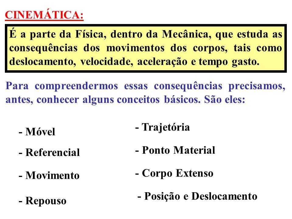 IMPORTANTE: No Sistema Internacional de Unidades (SI) a unidade de velocidade é m/s (metros por segundo).