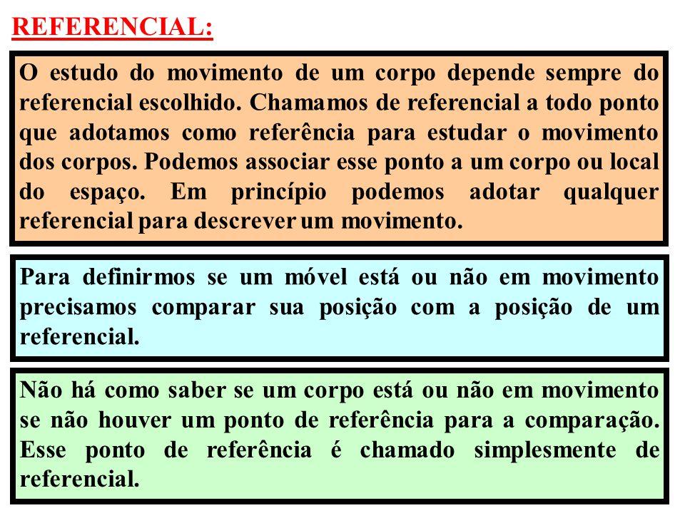 REFERENCIAL: O estudo do movimento de um corpo depende sempre do referencial escolhido. Chamamos de referencial a todo ponto que adotamos como referên